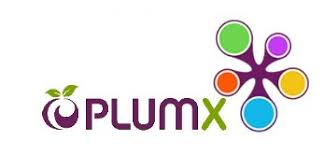 To show which publications healthinnovations is indexed by plumx